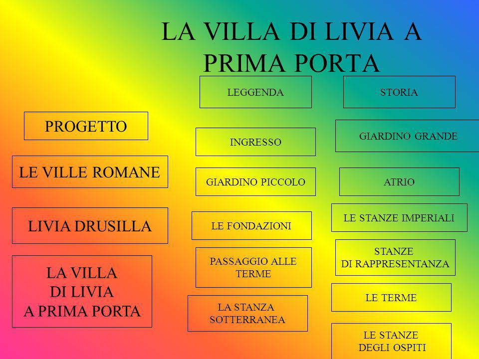 PROGETTO LA VILLA DI LIVIA A PRIMA PORTA LE VILLE ROMANE LIVIA DRUSILLA LA VILLA DI LIVIA A PRIMA PORTA GIARDINO GRANDE INGRESSO ATRIOGIARDINO PICCOLO LE STANZE IMPERIALI STANZE DI RAPPRESENTANZA PASSAGGIO ALLE TERME LE FONDAZIONI LE TERME LA STANZA SOTTERRANEA LE STANZE DEGLI OSPITI STORIALEGGENDA
