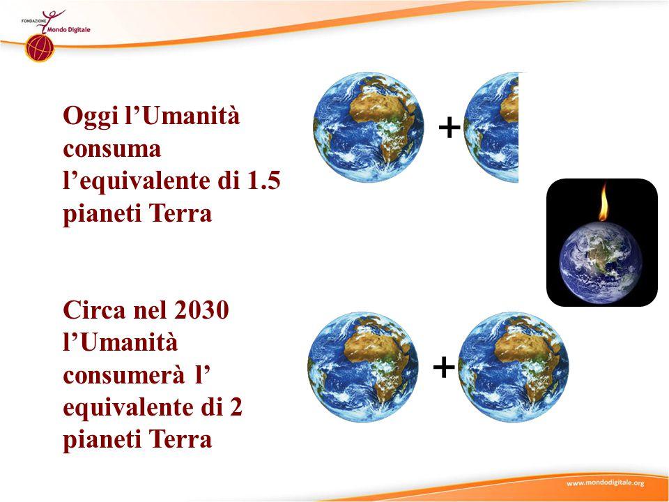 Oggi l'Umanità consuma l'equivalente di 1.5 pianeti Terra Circa nel 2030 l'Umanità consumerà l' equivalente di 2 pianeti Terra + +