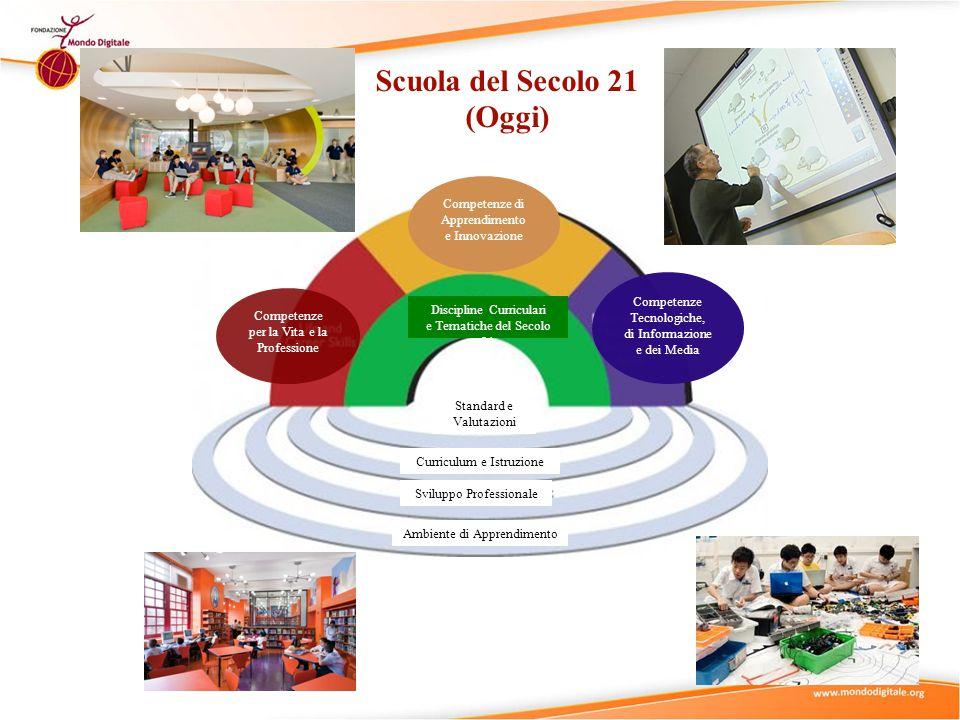 Scuola del Secolo 21 (Oggi) Discipline Curriculari e Tematiche del Secolo 21 Competenze per la Vita e la Professione Competenze di Apprendimento e Inn