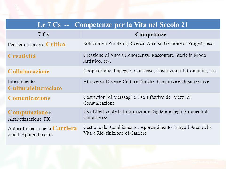 Le 7 Cs -- Competenze per la Vita nel Secolo 21 7 CsCompetenze Pensiero e Lavoro Critico Soluzione a Problemi, Ricerca, Analisi, Gestione di Progetti, ecc.