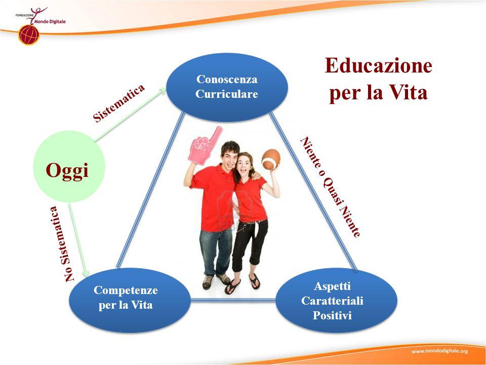 Aspetti Caratteriali Positivi Competenze per la Vita Conoscenza Curriculare Educazione per la Vita Oggi Sistematica No Sistematica Niente o Quasi Niente