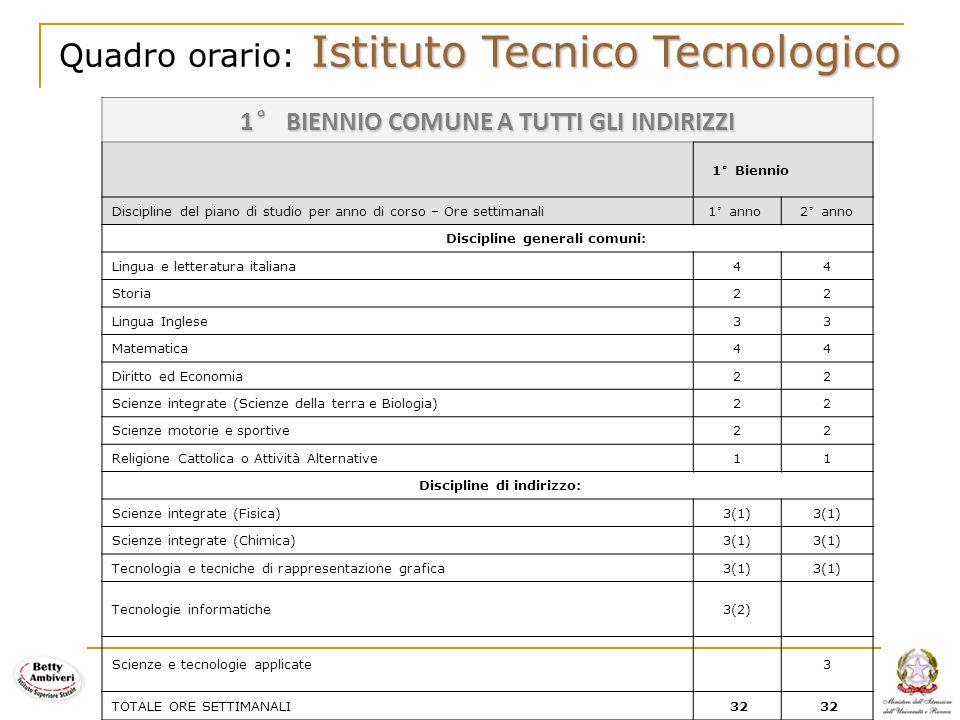 13 Istituto Tecnico Tecnologico Quadro orario: Istituto Tecnico Tecnologico 1° BIENNIO COMUNE A TUTTI GLI INDIRIZZI 1°Biennio Discipline del piano di