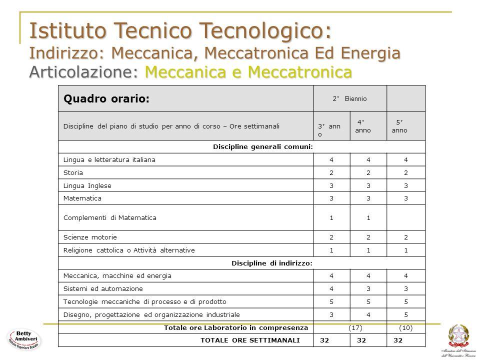 14 Istituto Tecnico Tecnologico: Indirizzo: Meccanica, Meccatronica Ed Energia Articolazione: Meccanica e Meccatronica Quadro orario: 2° Biennio Disci