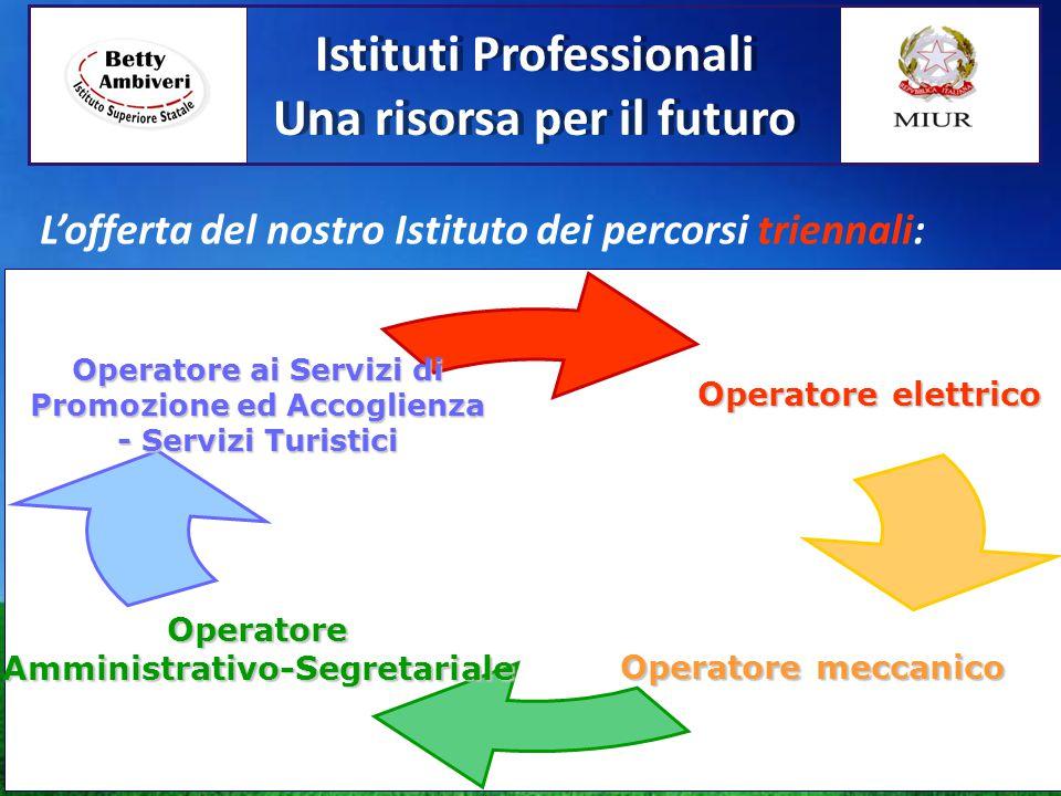 21 L'offerta del nostro Istituto dei percorsi triennali: Istituti Professionali Una risorsa per il futuro Operatore ai Servizi di Promozione ed Accogl