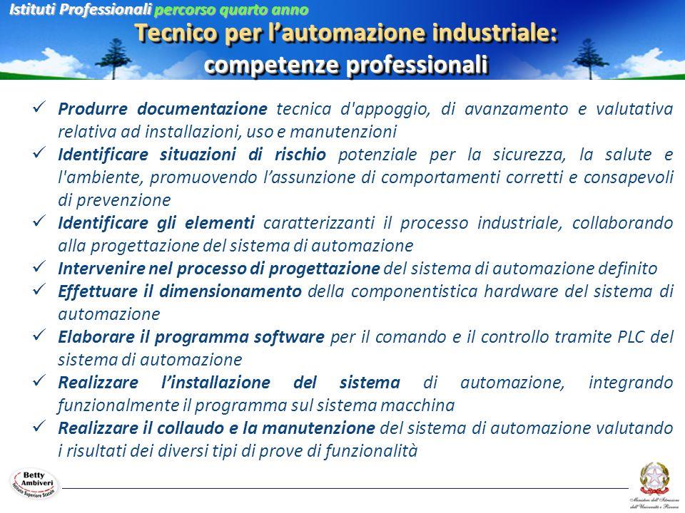 Tecnico per l'automazione industriale: competenze professionali Istituti Professionali percorso quarto anno Produrre documentazione tecnica d'appoggio