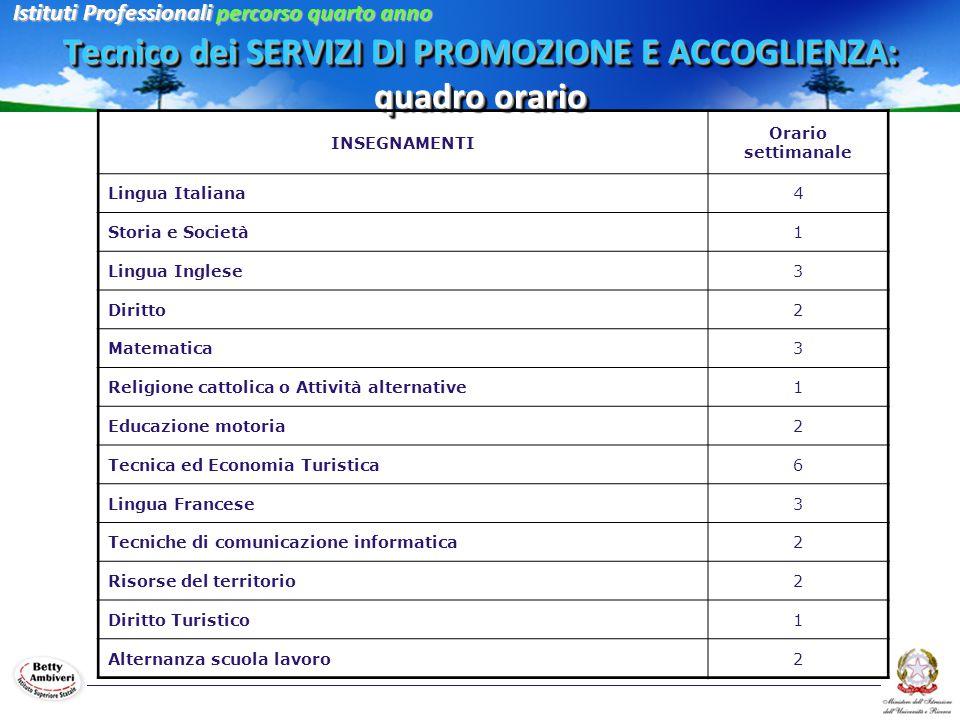 Tecnico dei SERVIZI DI PROMOZIONE E ACCOGLIENZA: quadro orario Istituti Professionali percorso quarto anno INSEGNAMENTI Orario settimanale Lingua Ital