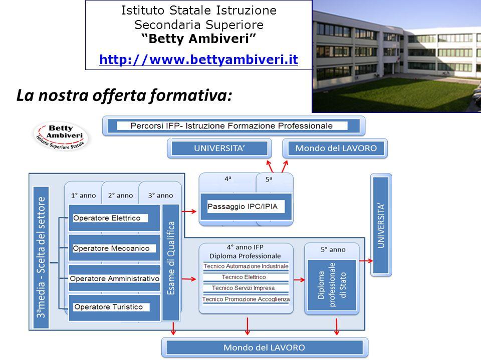 """Istituto Statale Istruzione Secondaria Superiore """"Betty Ambiveri"""" http://www.bettyambiveri.it La nostra offerta formativa:"""