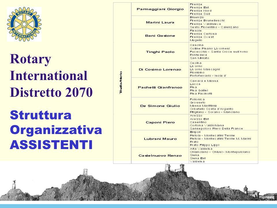 Struttura Organizzativa ASSISTENTI Rotary International Distretto 2070