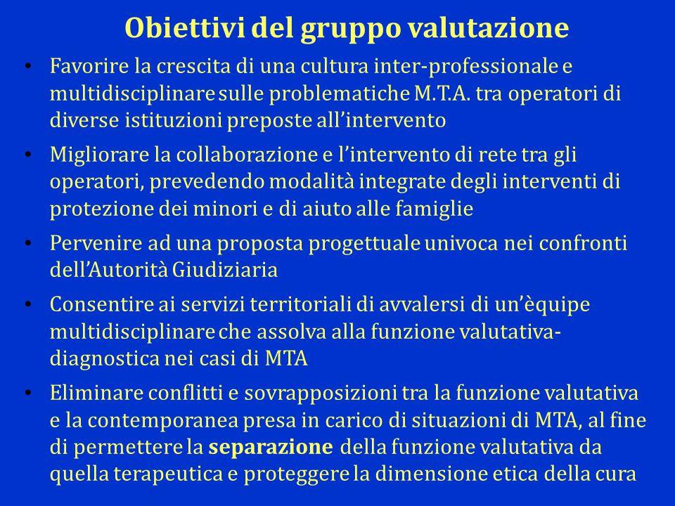 Obiettivi del gruppo valutazione Favorire la crescita di una cultura inter-professionale e multidisciplinare sulle problematiche M.T.A.