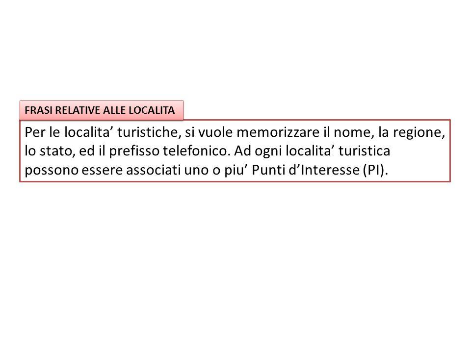 DIZIONARIO DELLE RELAZIONI RelazioneDescrizioneTipoComponenti R1Associa un PI ad una Localita 1-a-moltiLocalita.