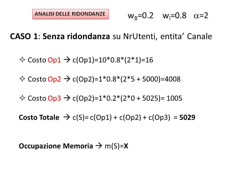 ANALISI DELLE RIDONDANZE CASO 1: Senza ridondanza su NrUtenti, entita' Canale  Costo Op1  c(Op1)=10*0.8*(2*1)=16  Costo Op2  c(Op2)=1*0.8*(2*5 + 5000)=4008  Costo Op3  c(Op2)=1*0.2*(2*0 + 5025)= 1005 Costo Totale  c(S)= c(Op1) + c(Op2) + c(Op3) = 5029 Occupazione Memoria  m(S)=X w B =0.2 w I =0.8  =2