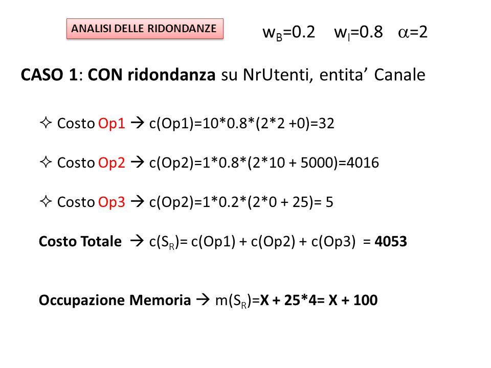 ANALISI DELLE RIDONDANZE CASO 1: CON ridondanza su NrUtenti, entita' Canale  Costo Op1  c(Op1)=10*0.8*(2*2 +0)=32  Costo Op2  c(Op2)=1*0.8*(2*10 + 5000)=4016  Costo Op3  c(Op2)=1*0.2*(2*0 + 25)= 5 Costo Totale  c(S R )= c(Op1) + c(Op2) + c(Op3) = 4053 Occupazione Memoria  m(S R )=X + 25*4= X + 100 w B =0.2 w I =0.8  =2