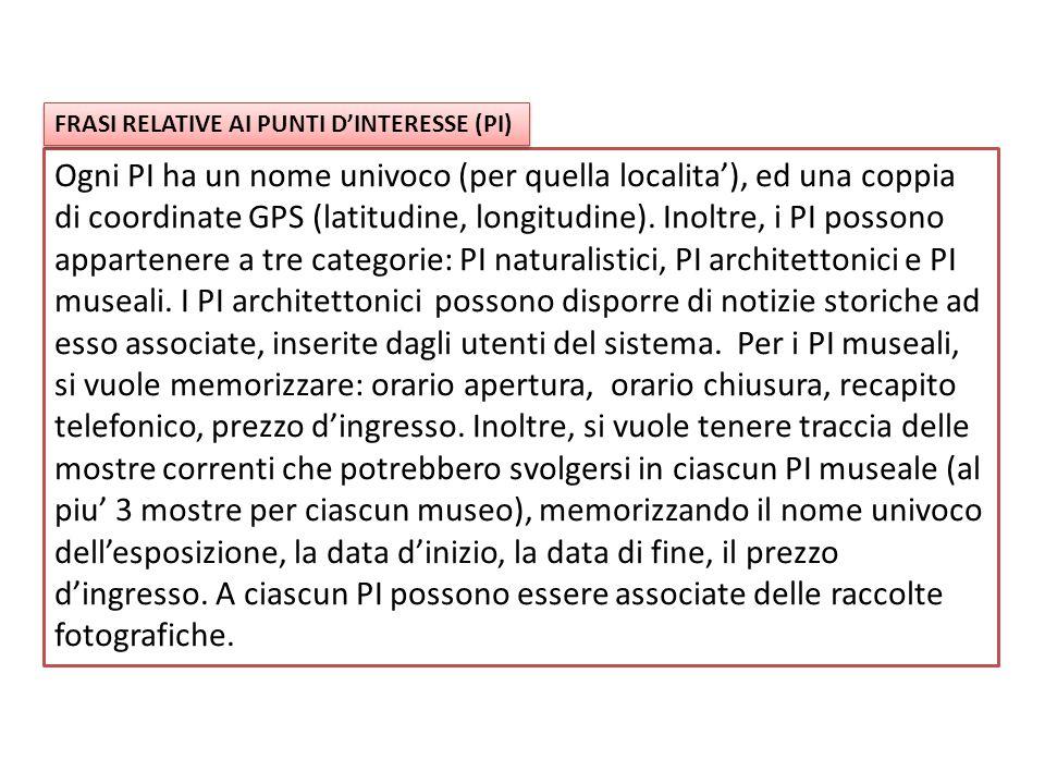 Localita NomeRegioneStato Prefisso PI Nome Lat Long R1 Natura Archit.
