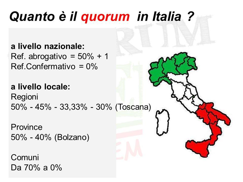 Quanto è il quorum in Italia . a livello nazionale: Ref.