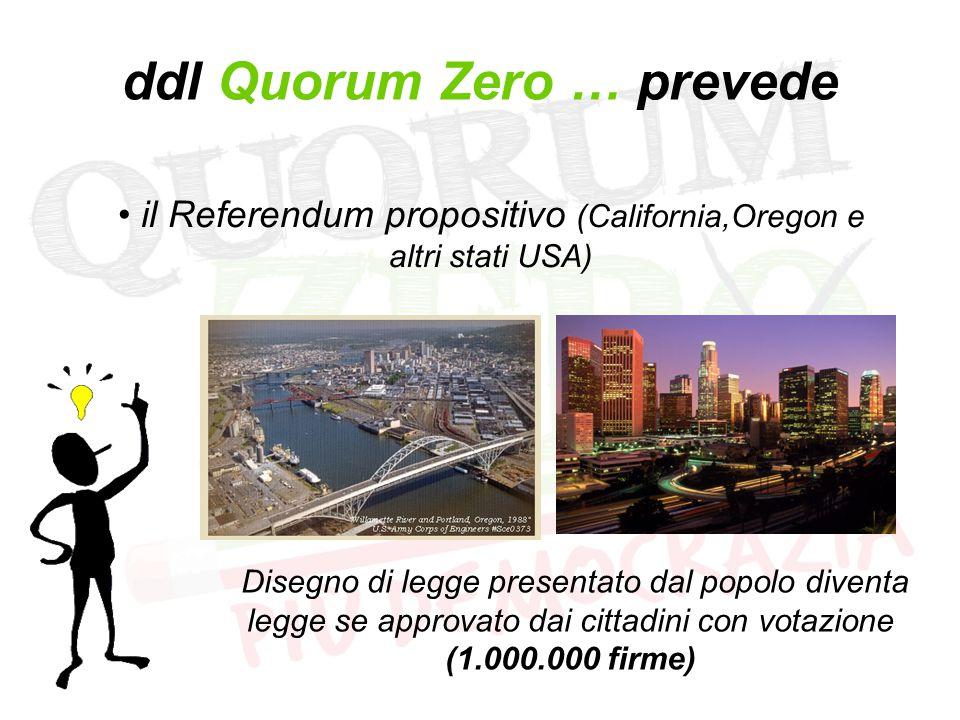 ddl Quorum Zero … prevede il Referendum propositivo (California,Oregon e altri stati USA) Disegno di legge presentato dal popolo diventa legge se approvato dai cittadini con votazione (1.000.000 firme)
