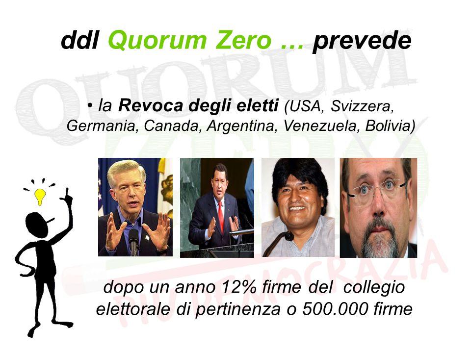 ddl Quorum Zero … prevede la Revoca degli eletti (USA, Svizzera, Germania, Canada, Argentina, Venezuela, Bolivia) dopo un anno 12% firme del collegio elettorale di pertinenza o 500.000 firme