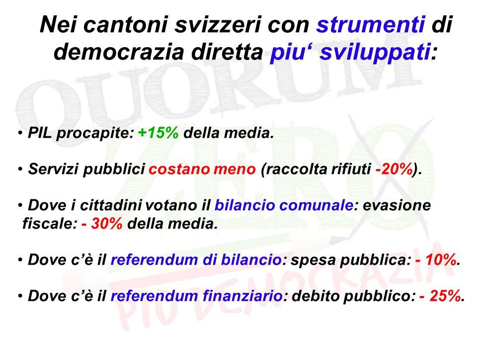Nei cantoni svizzeri con strumenti di democrazia diretta piu' sviluppati: PIL procapite: +15% della media.