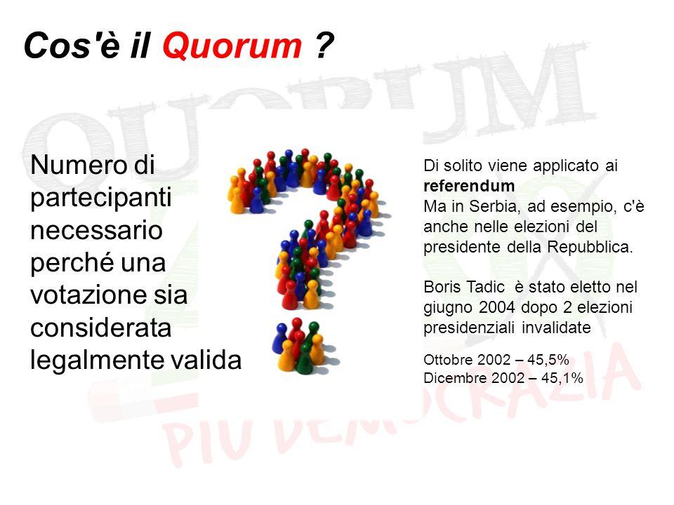 Cos è il Quorum .