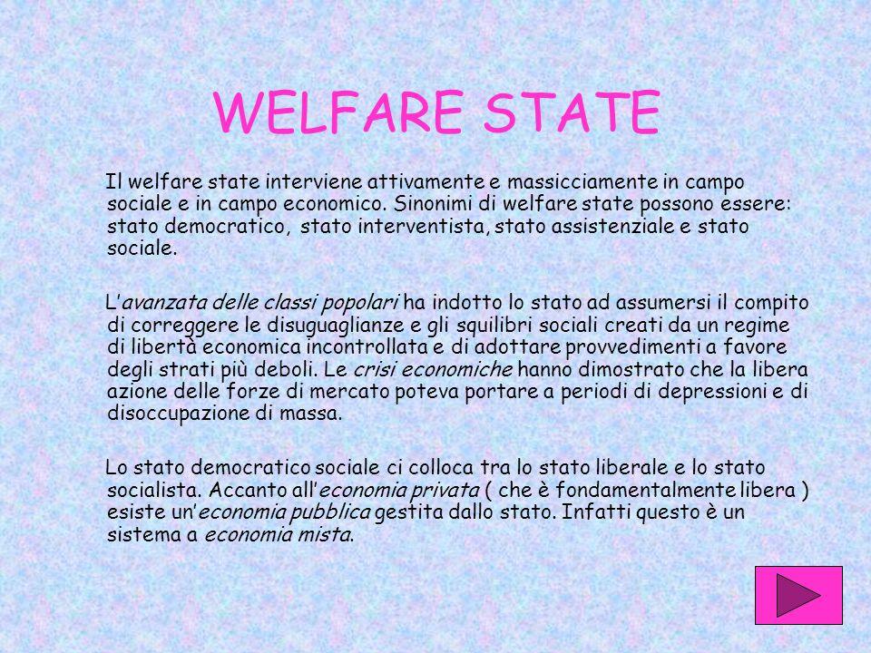 WELFARE STATE Il welfare state interviene attivamente e massicciamente in campo sociale e in campo economico. Sinonimi di welfare state possono essere