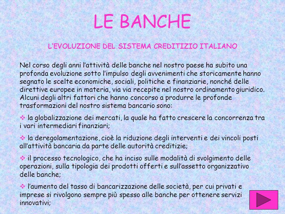 LE BANCHE L'EVOLUZIONE DEL SISTEMA CREDITIZIO ITALIANO Nel corso degli anni l'attività delle banche nel nostro paese ha subito una profonda evoluzione