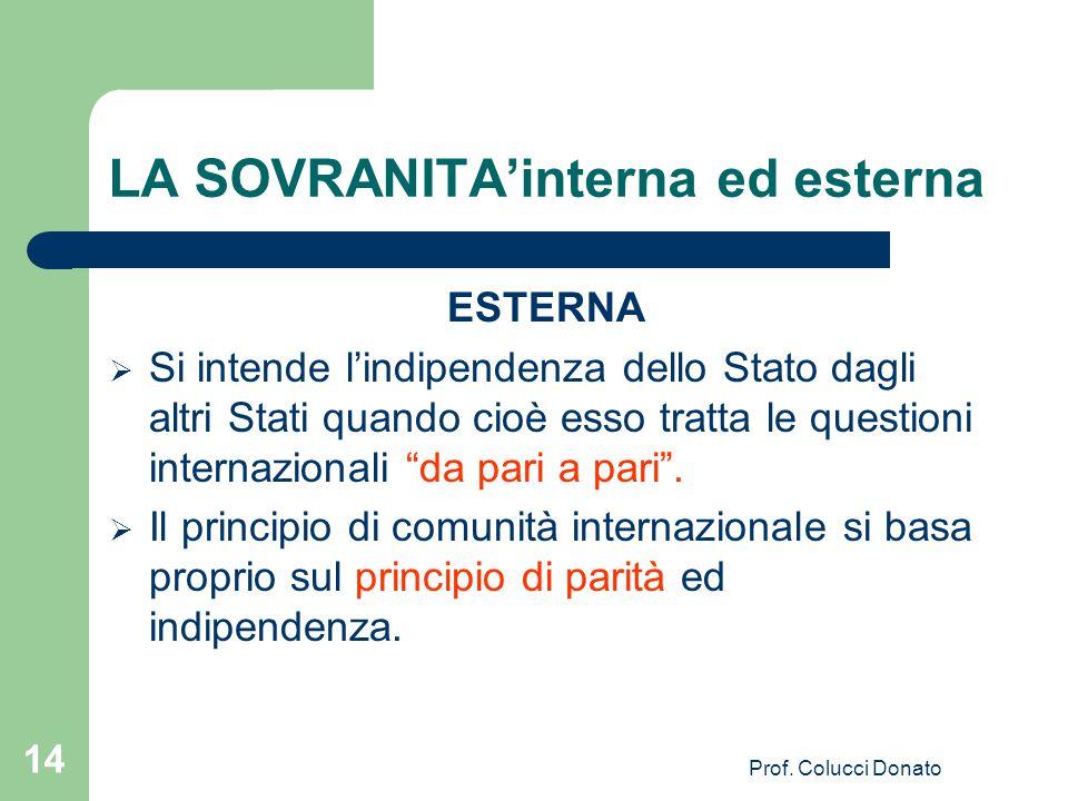 LA SOVRANITA'interna ed esterna ESTERNA  Si intende l'indipendenza dello Stato dagli altri Stati quando cioè esso tratta le questioni internazionali da pari a pari .