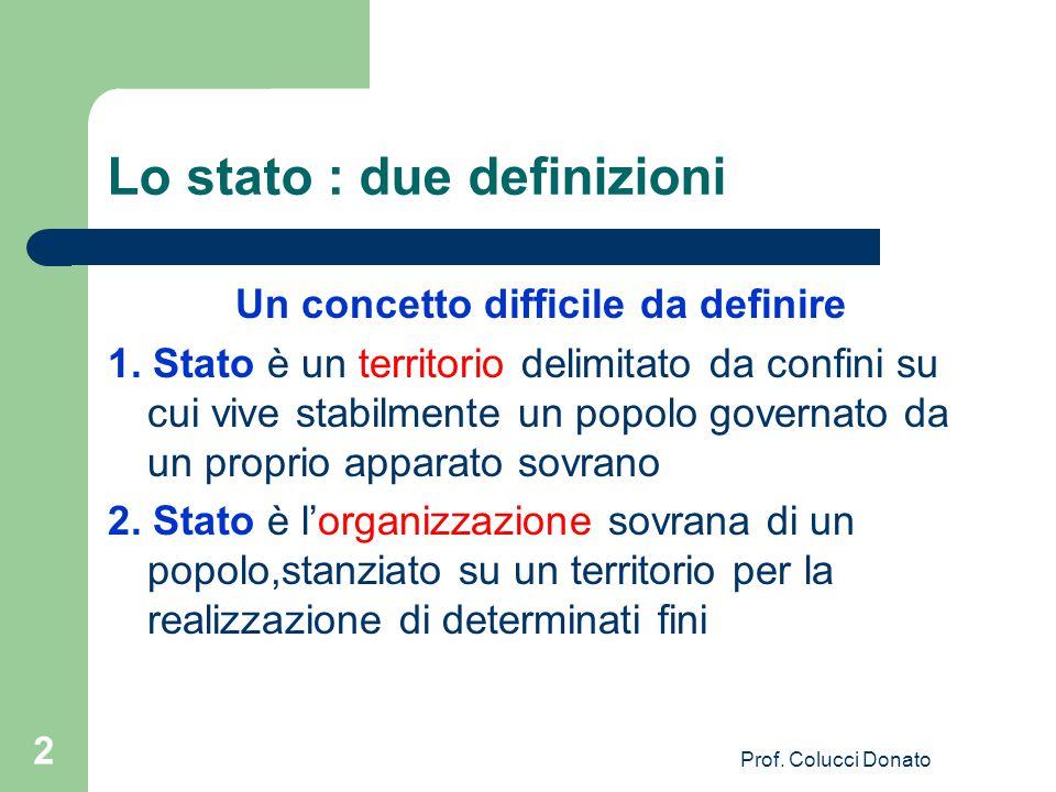 Lo stato : due definizioni Un concetto difficile da definire 1.