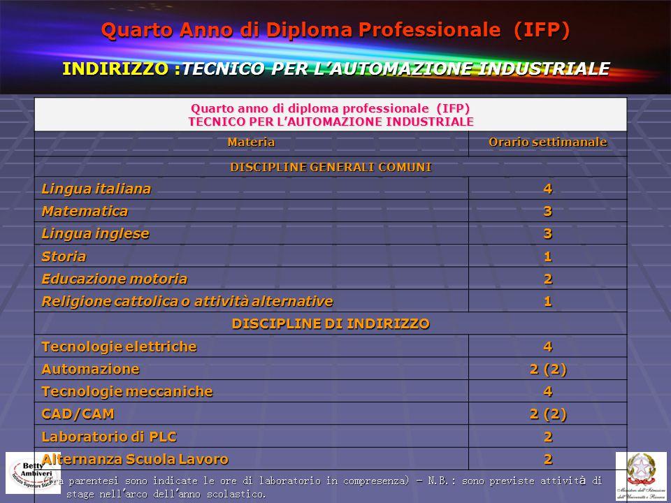 Quarto Anno di Diploma Professionale (IFP) INDIRIZZO :TECNICO PER L'AUTOMAZIONE INDUSTRIALE Quarto anno di diploma professionale (IFP) TECNICO PER L'A