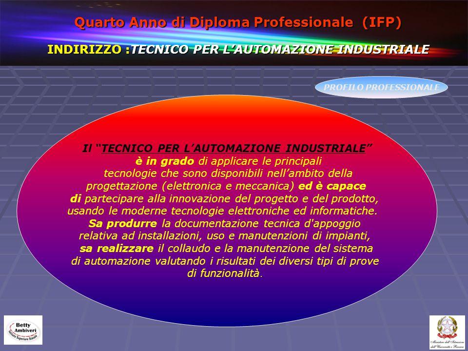 """Quarto Anno di Diploma Professionale (IFP) INDIRIZZO :TECNICO PER L'AUTOMAZIONE INDUSTRIALE Il """"TECNICO PER L'AUTOMAZIONE INDUSTRIALE"""" è in grado di a"""