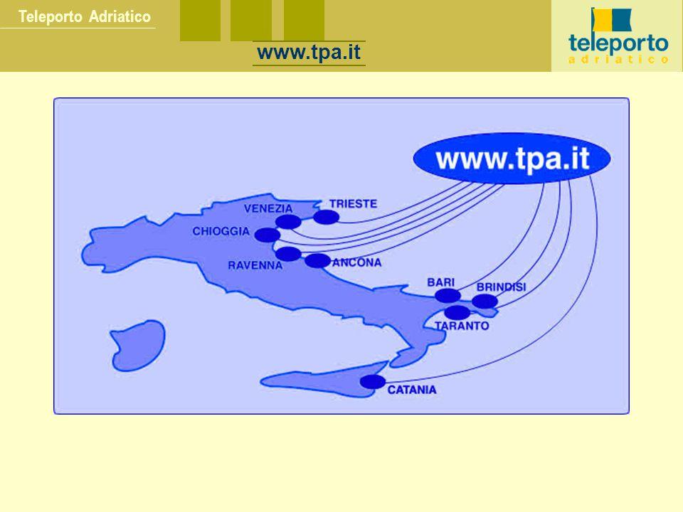 Teleporto Adriatico La strategia TPA PORTO IMPRESE SUPPLY CHAIN PUBBLICA AMMINISTRAZIONE BANCHE INTERNET ASSICURAZIONI = ID e-Identity