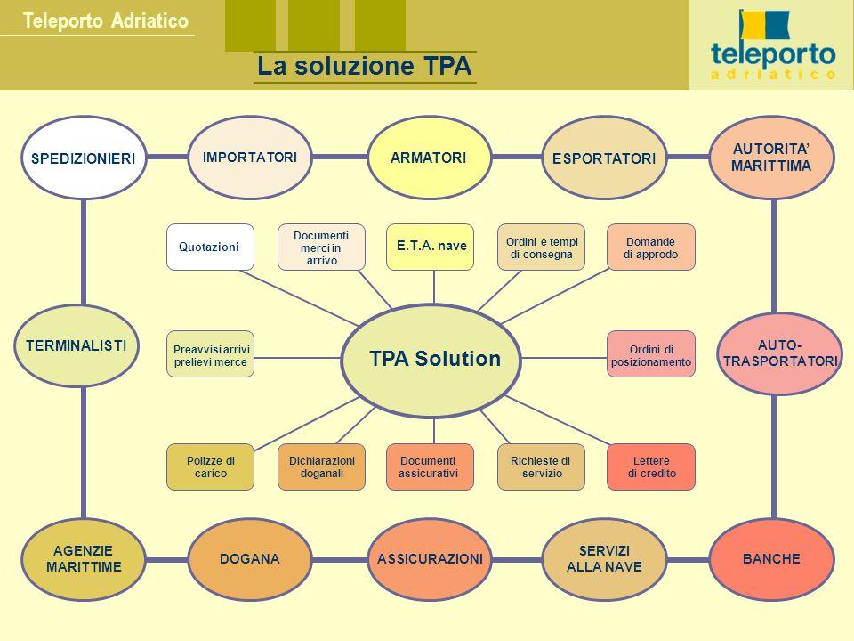 LogIS è un ambiente applicativo software sviluppato da Teleporto Adriatico S.r.l., società specializzata in telematica portuale.