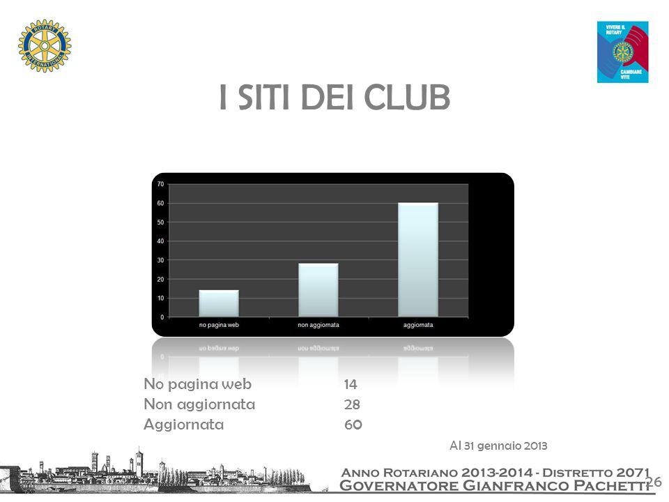 26 I SITI DEI CLUB No pagina web14 Non aggiornata28 Aggiornata60 Al 31 gennaio 2013
