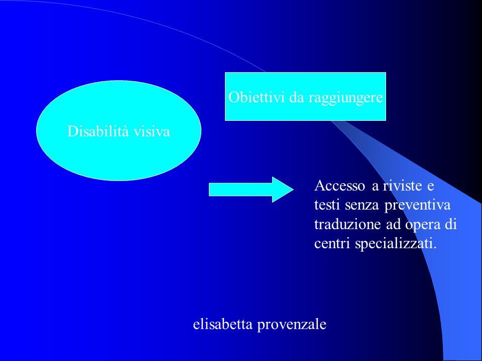 Disabilità uditiva Obiettivi da raggiungere Stimolare la potenzialità del canale visivo integro nel sordo. elisabetta provenzale