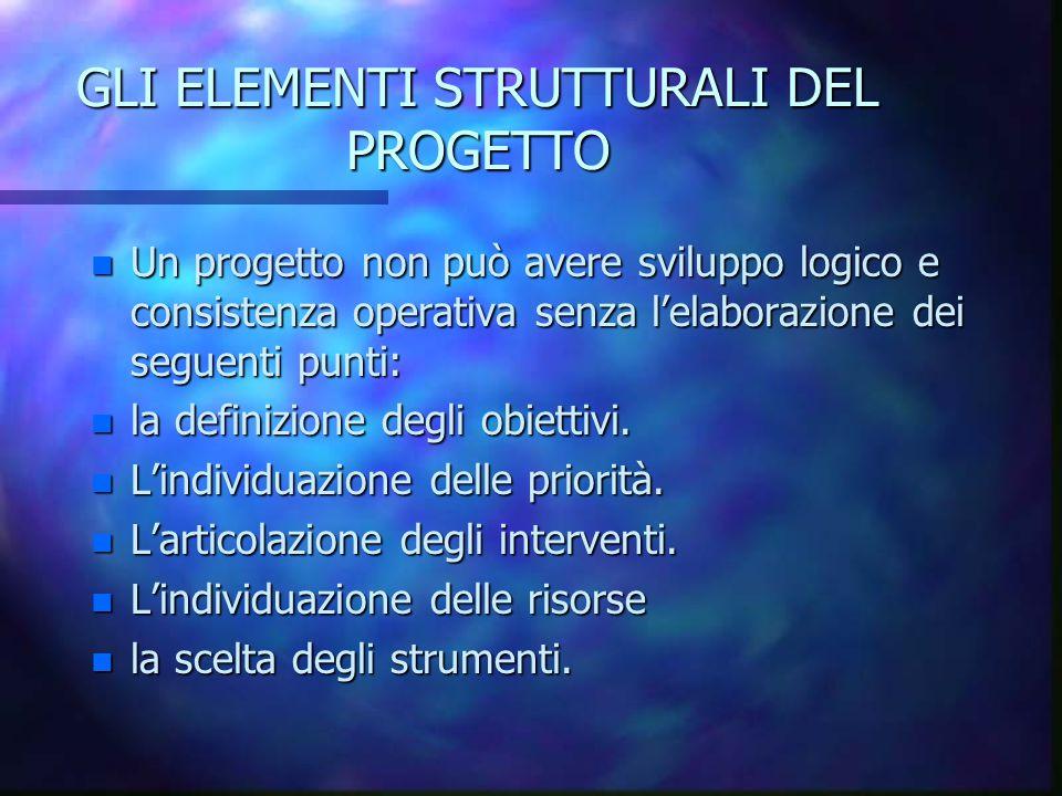 IL CONTESTO DEL PROGETTO n Il livello operativo specifica il contesto del progetto rispetto all'insieme delle regole che gli operatori si danno per co