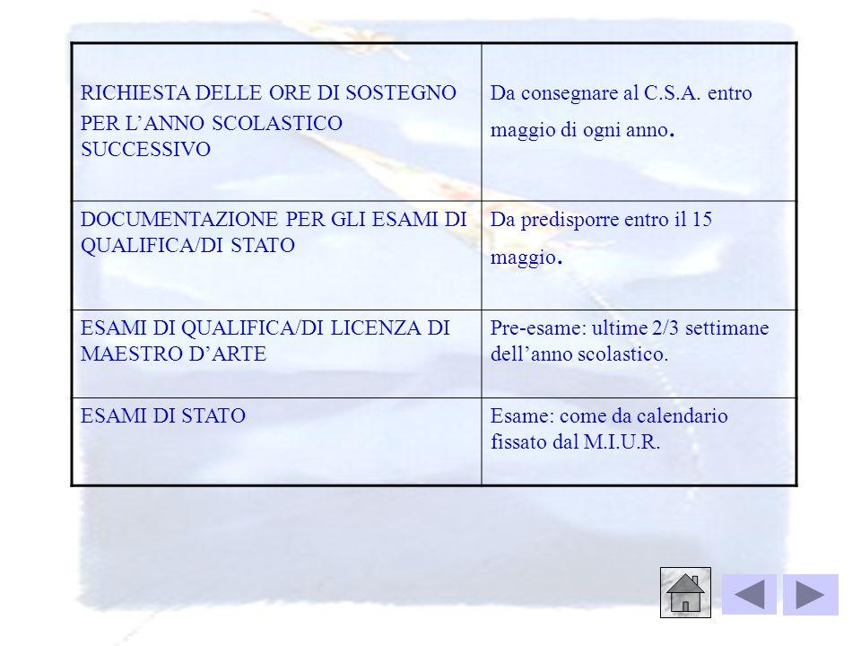 OSSERVAZIONE SISTEMATICA DELL'ALUNNO DIVERSAMENTE ABILE Da effettuare all'inizio dell'anno scolastico. P.D.F. (Profilo dinamico funzionale) Da rediger