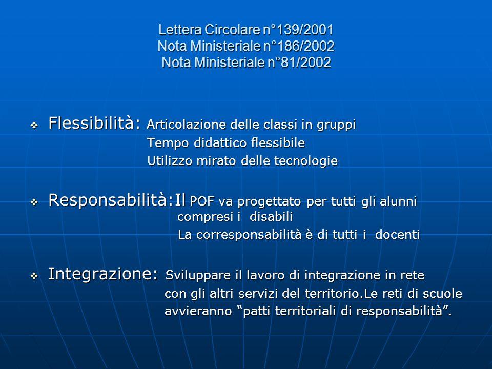 Art.5: Autonomia organizzativa Le Istituzioni scolastiche realizzano: Le Istituzioni scolastiche realizzano: Flessibilità nell'uso dei tempi, nell'uti