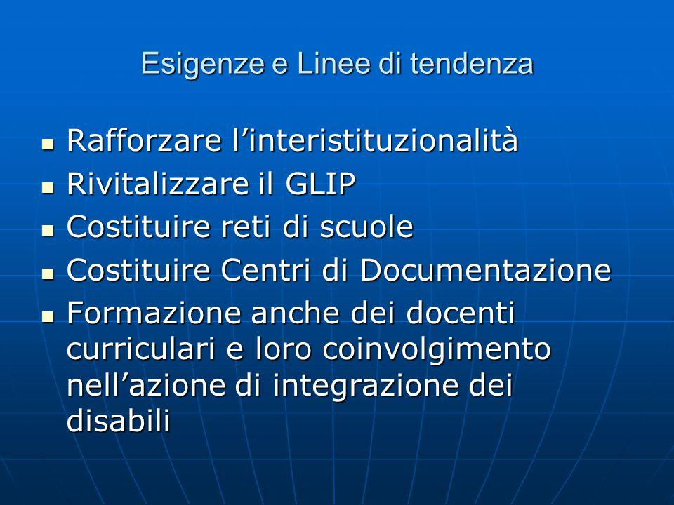 Seminario Nazionale di studio e di produzione IMOLA 10/11/12 novembre 2003 L'Integrazione del disabile rientra nel POF, pertanto L'Integrazione del di