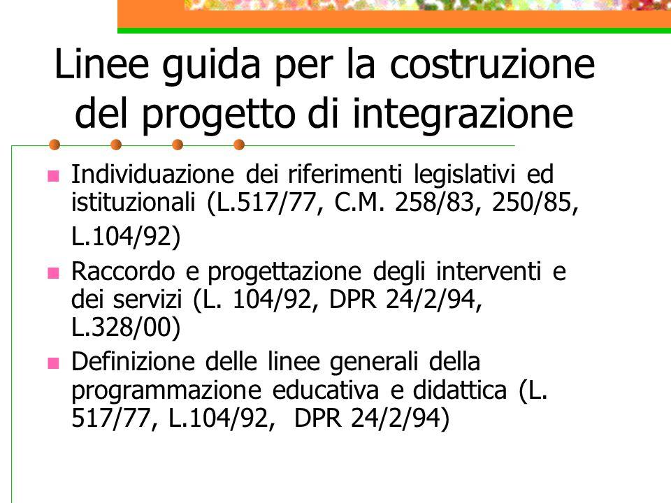 Un cammino lungo 33 anni L'istruzione dell'obbligo deve avvenire nelle classi normali della scuola pubblica Legge n.118 del 30 marzo 1971