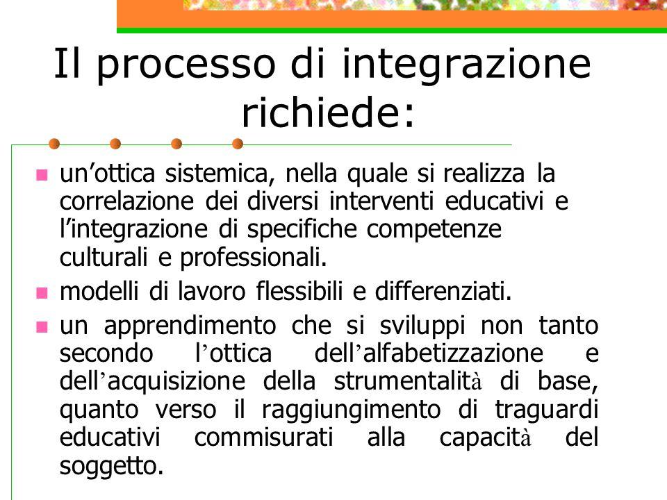 Linee guida per la costruzione del progetto di integrazione Individuazione dei riferimenti legislativi ed istituzionali (L.517/77, C.M. 258/83, 250/85
