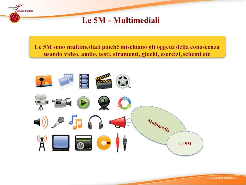 Le 5M - Multimediali Le 5M sono multimediali poiché mischiano gli oggetti della conoscenza usando video, audio, testi, strumenti, giochi, esercizi, schemi etc Multimedia Le 5M