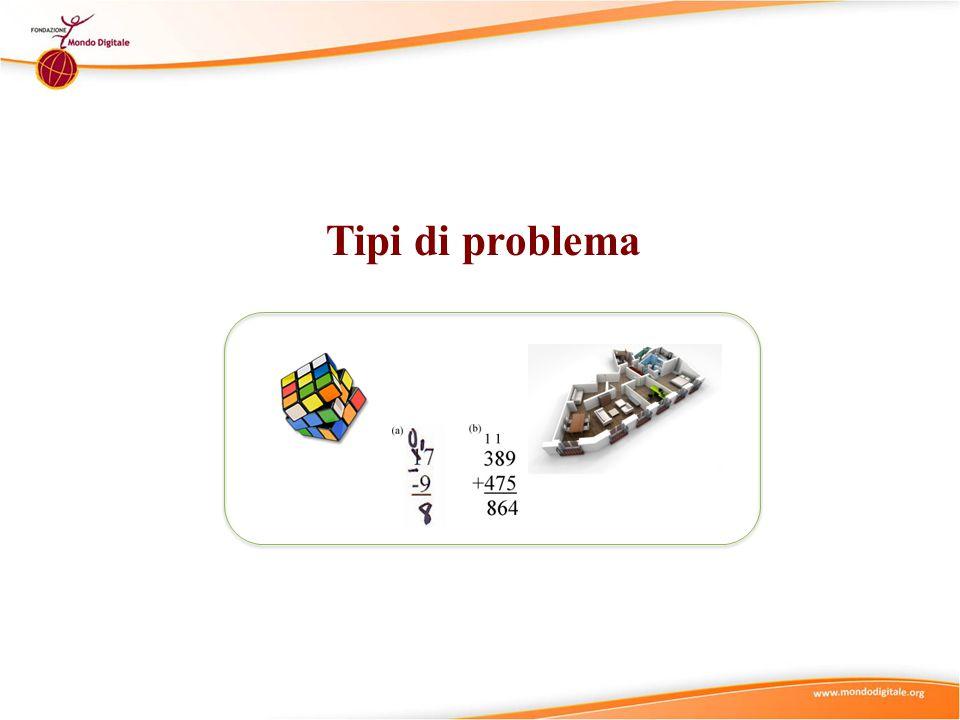 Tipi di problema