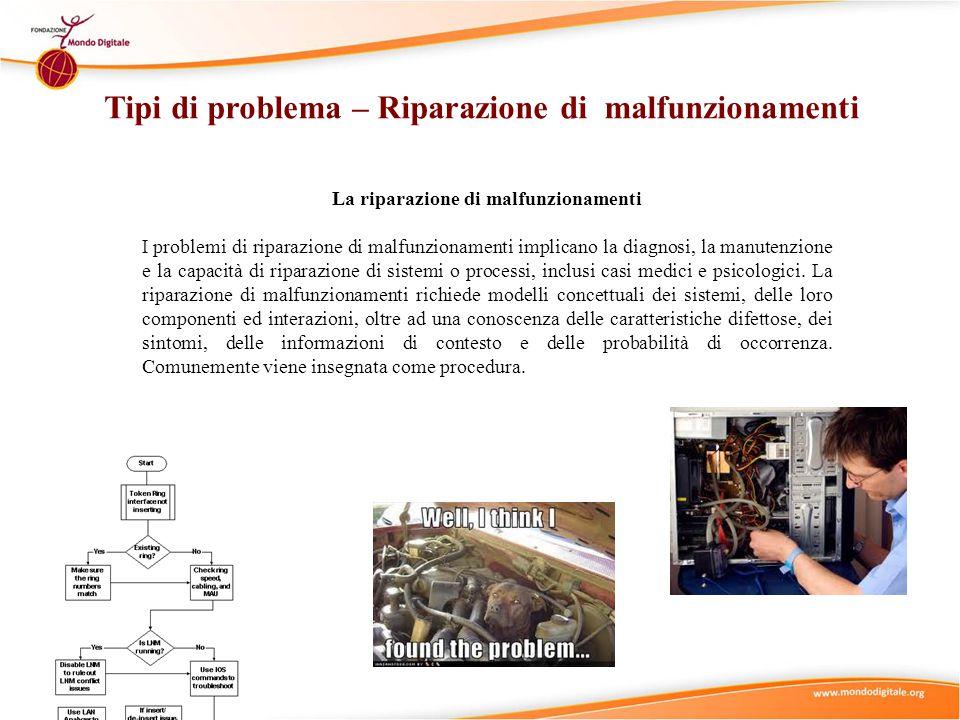 La riparazione di malfunzionamenti I problemi di riparazione di malfunzionamenti implicano la diagnosi, la manutenzione e la capacità di riparazione di sistemi o processi, inclusi casi medici e psicologici.