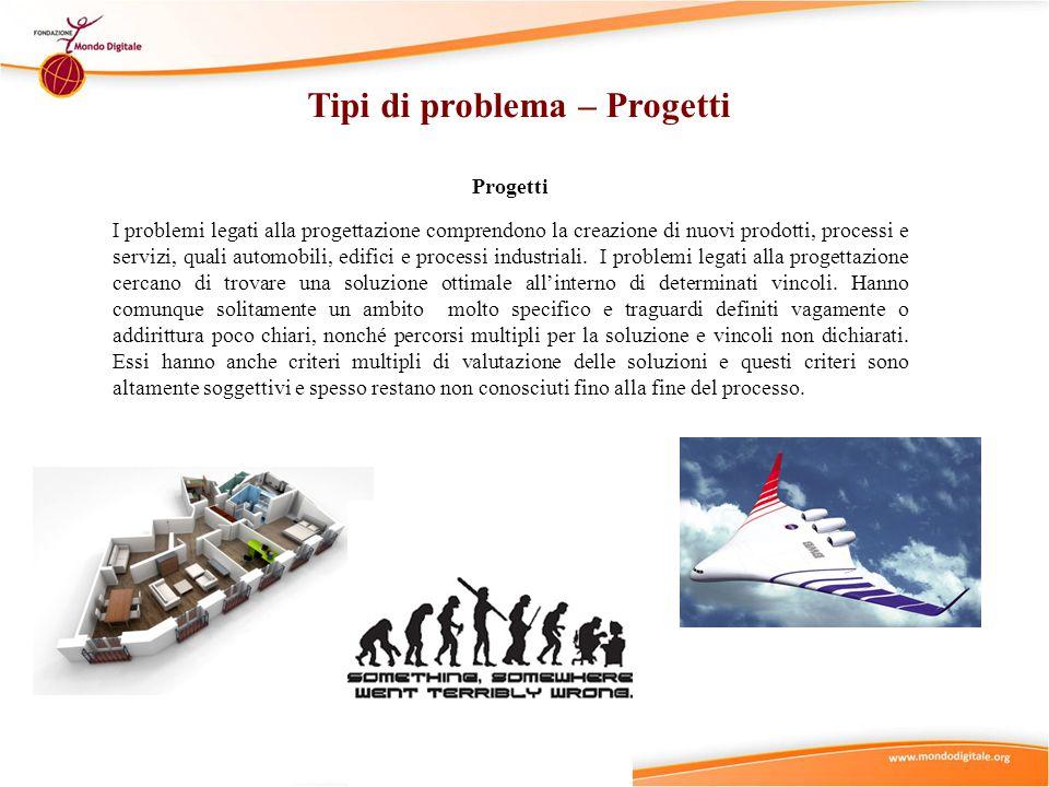 Progetti I problemi legati alla progettazione comprendono la creazione di nuovi prodotti, processi e servizi, quali automobili, edifici e processi industriali.