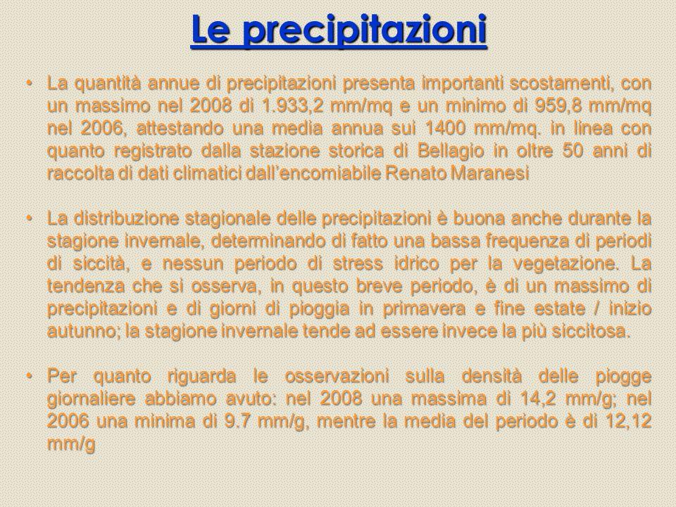 Le precipitazioni La quantità annue di precipitazioni presenta importanti scostamenti, con un massimo nel 2008 di 1.933,2 mm/mq e un minimo di 959,8 mm/mq nel 2006, attestando una media annua sui 1400 mm/mq.