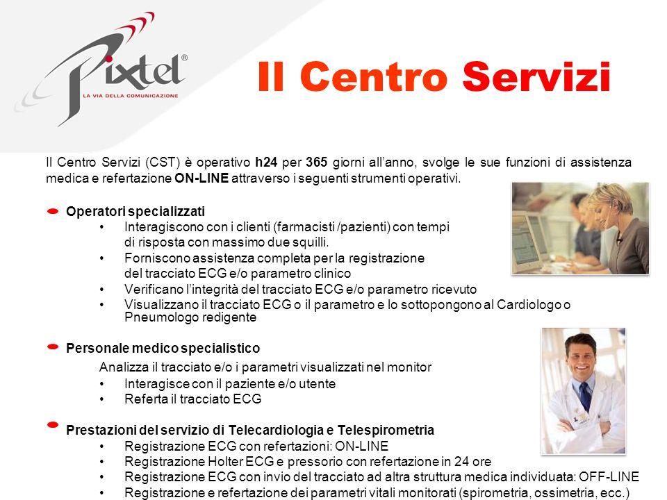 Operatori specializzati Interagiscono con i clienti (farmacisti /pazienti) con tempi di risposta con massimo due squilli.