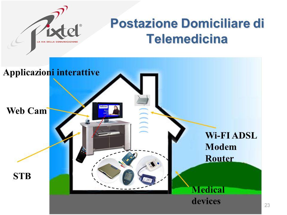 23 Postazione Domiciliare di Telemedicina Web Cam STB Medical devices Wi-FI ADSL Modem Router Applicazioni interattive