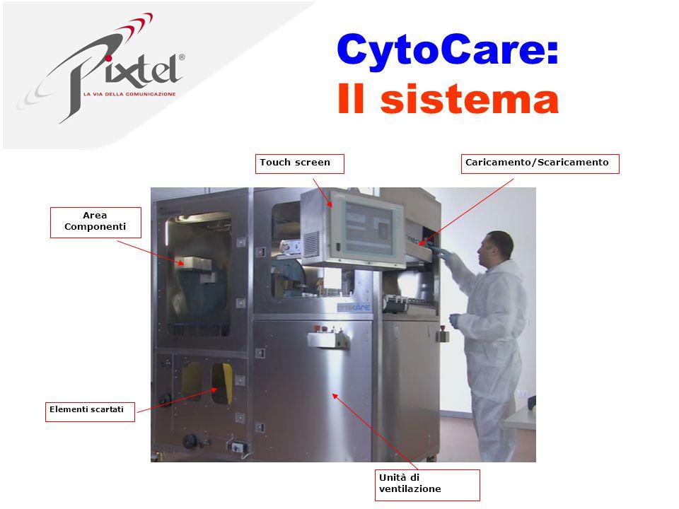 Caricamento/Scaricamento Area Componenti Elementi scartati Touch screen Unità di ventilazione CytoCare: Il sistema
