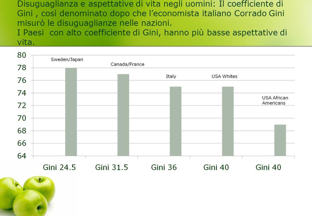 Disuguaglianza e aspettative di vita negli uomini: Il coefficiente di Gini, così denominato dopo che l'economista italiano Corrado Gini misurò le disu