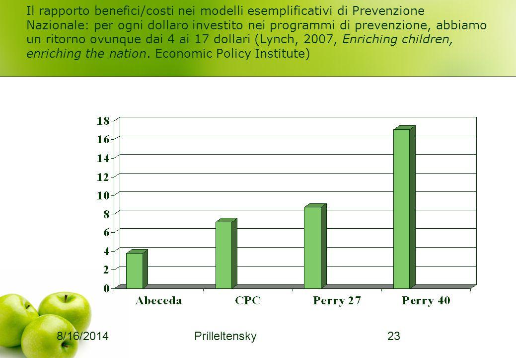 8/16/2014 Prilleltensky23 Il rapporto benefici/costi nei modelli esemplificativi di Prevenzione Nazionale: per ogni dollaro investito nei programmi di