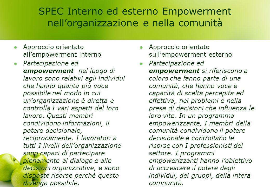 SPEC Interno ed esterno Empowerment nell'organizzazione e nella comunità Approccio orientato all'empowerment interno Partecipazione ed empowerment nel