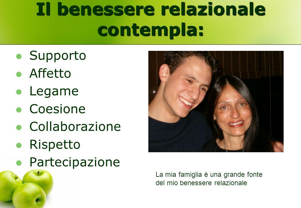 Il benessere relazionale contempla: Supporto Affetto Legame Coesione Collaborazione Rispetto Partecipazione La mia famiglia è una grande fonte del mio